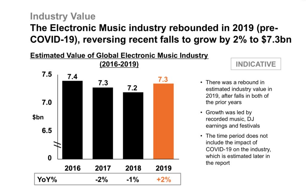 Úpadek hudebního průmyslu